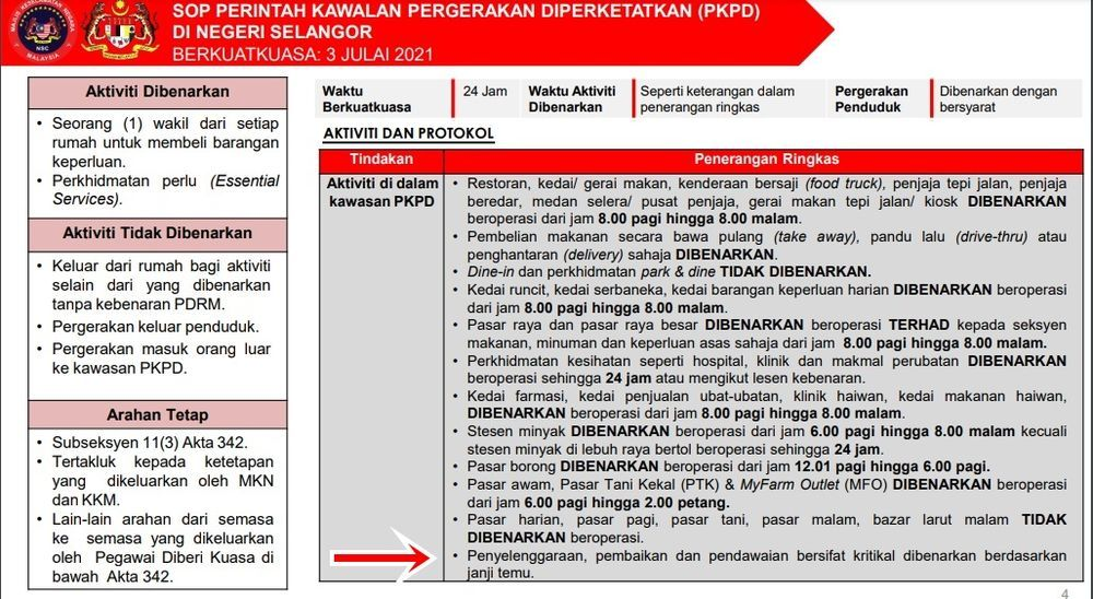 SOPs during Selangor EMCO