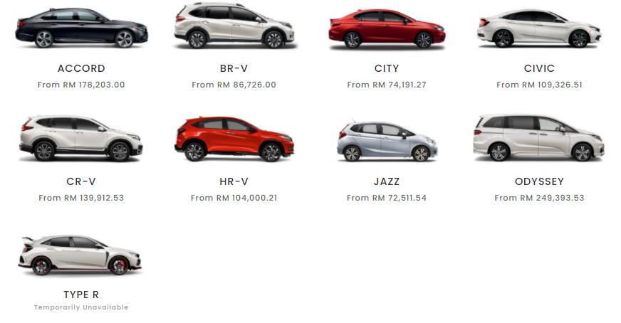 Jualan kereta Honda pada Januari 2021