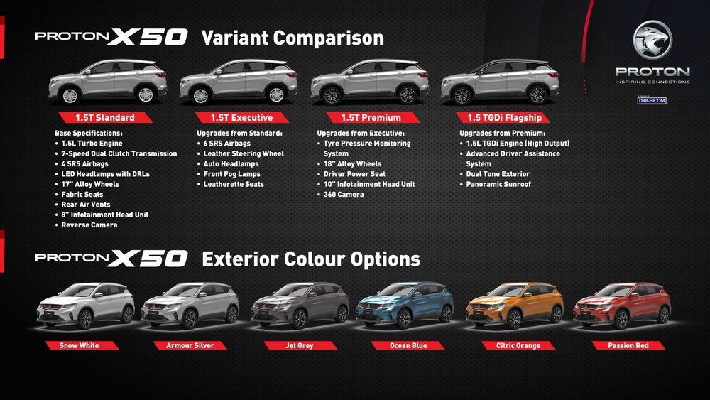 Varian Proton X50, Standard, Executive, Premium, Flagship