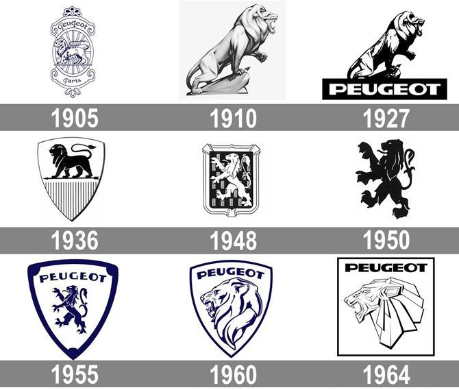 Peugeot Gets A New Old Logo After Over A Decade Peugeot Classic Logos