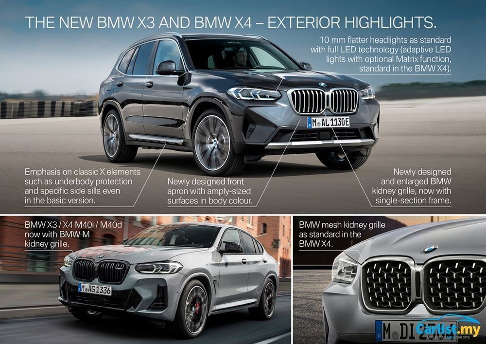Facelifted BMW (G01) X3 and (G02) X4 LCI technical spec