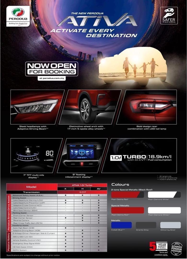 2021 Perodua Ativa Specifications