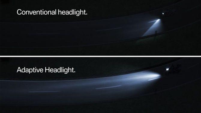The History Of Adaptive Headlights Adaptive Headlight Diagram 2