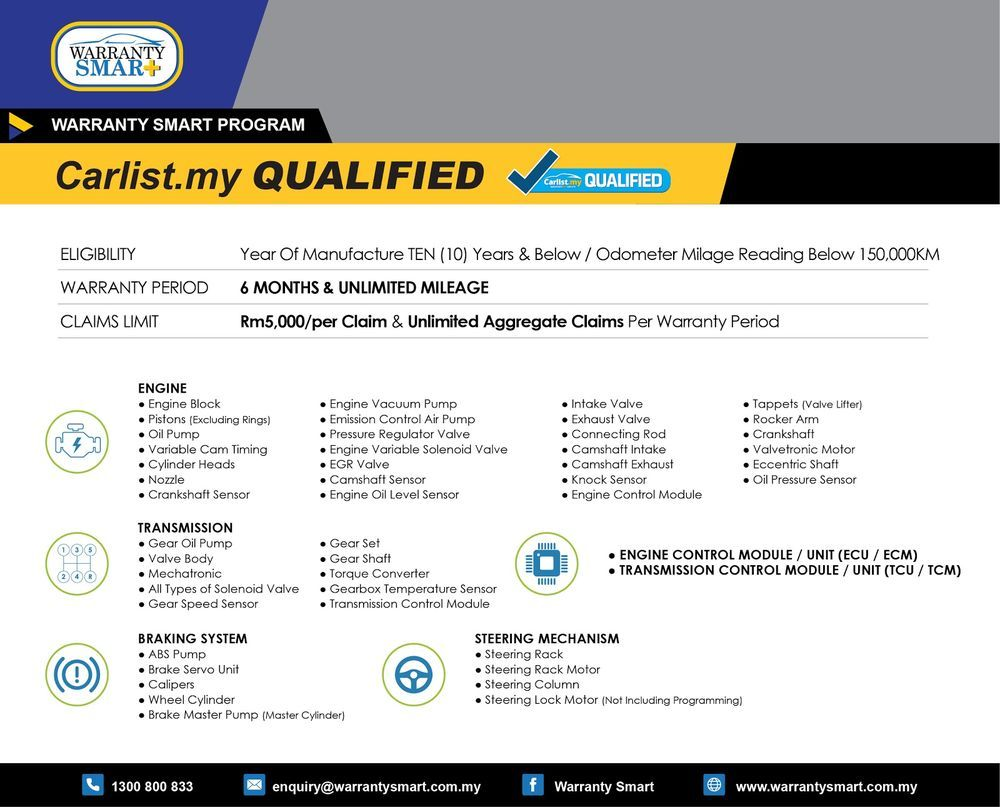 Carlist Qualified - Waranti