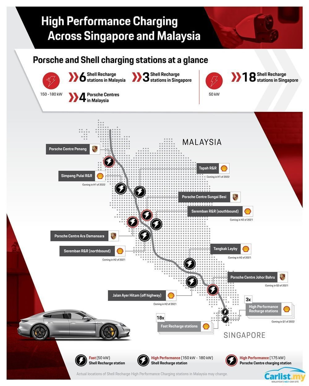 Porsche and Shell charging network