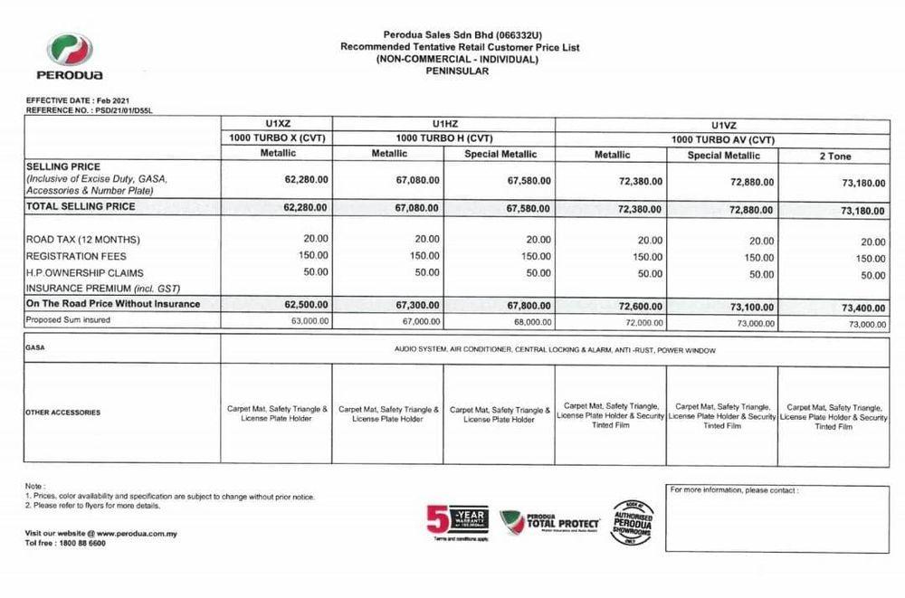 Perodua Ativa 2021 Price List