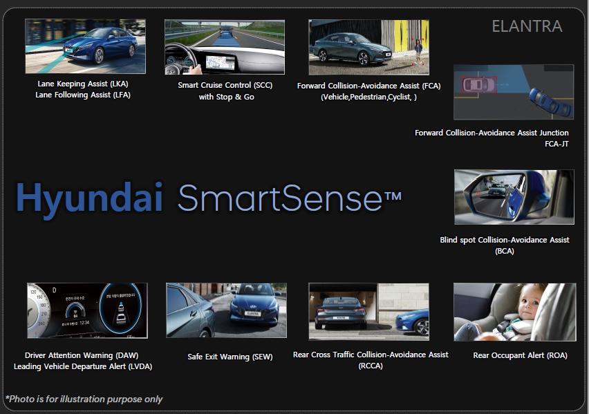 2020 Hyundai Elantra CN7 SmartSense ADAS