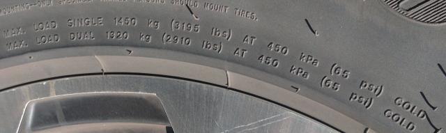 Tyre pressure rating