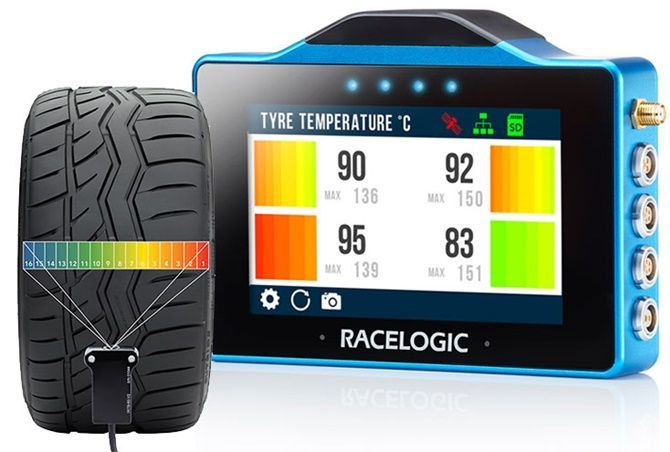 What Is Camber And Can You Have Too Much Of It Tyre Temperature Measuring Device