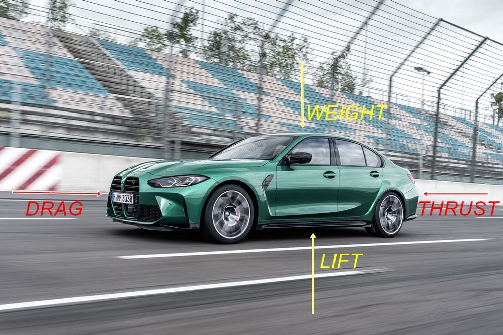 Aerodynamics 101: BMW G80 M3
