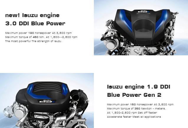 enjin Isuzu D-Max 2020, 3.0L DDi Blue Power Gen 2, 1.9L DDi Blue Power Gen 2