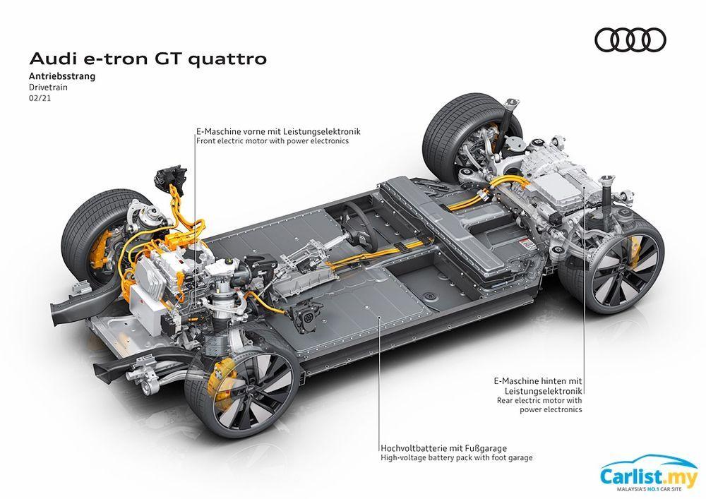 2021 Audi E-Tron GT Battery