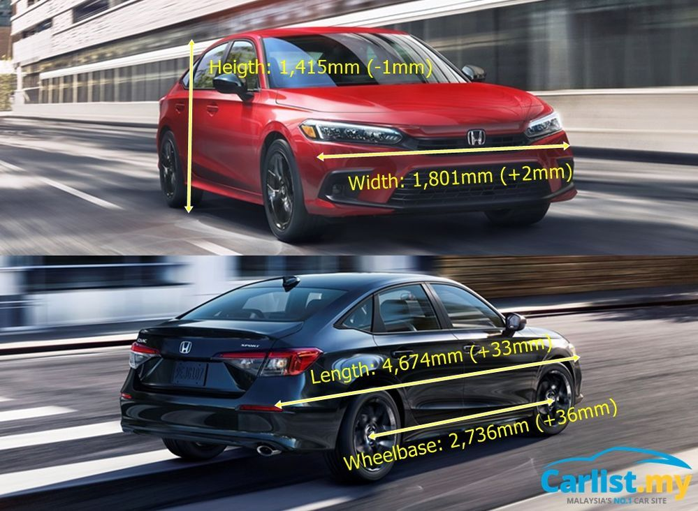 2022 All-New USDM Honda Civic dimensions