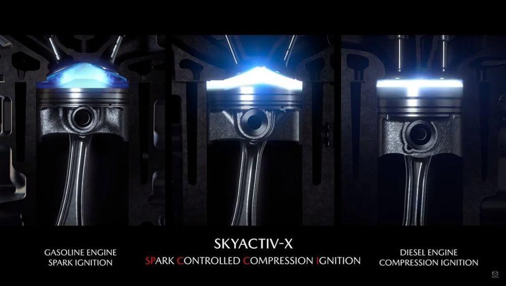 Mazda SkyActivX