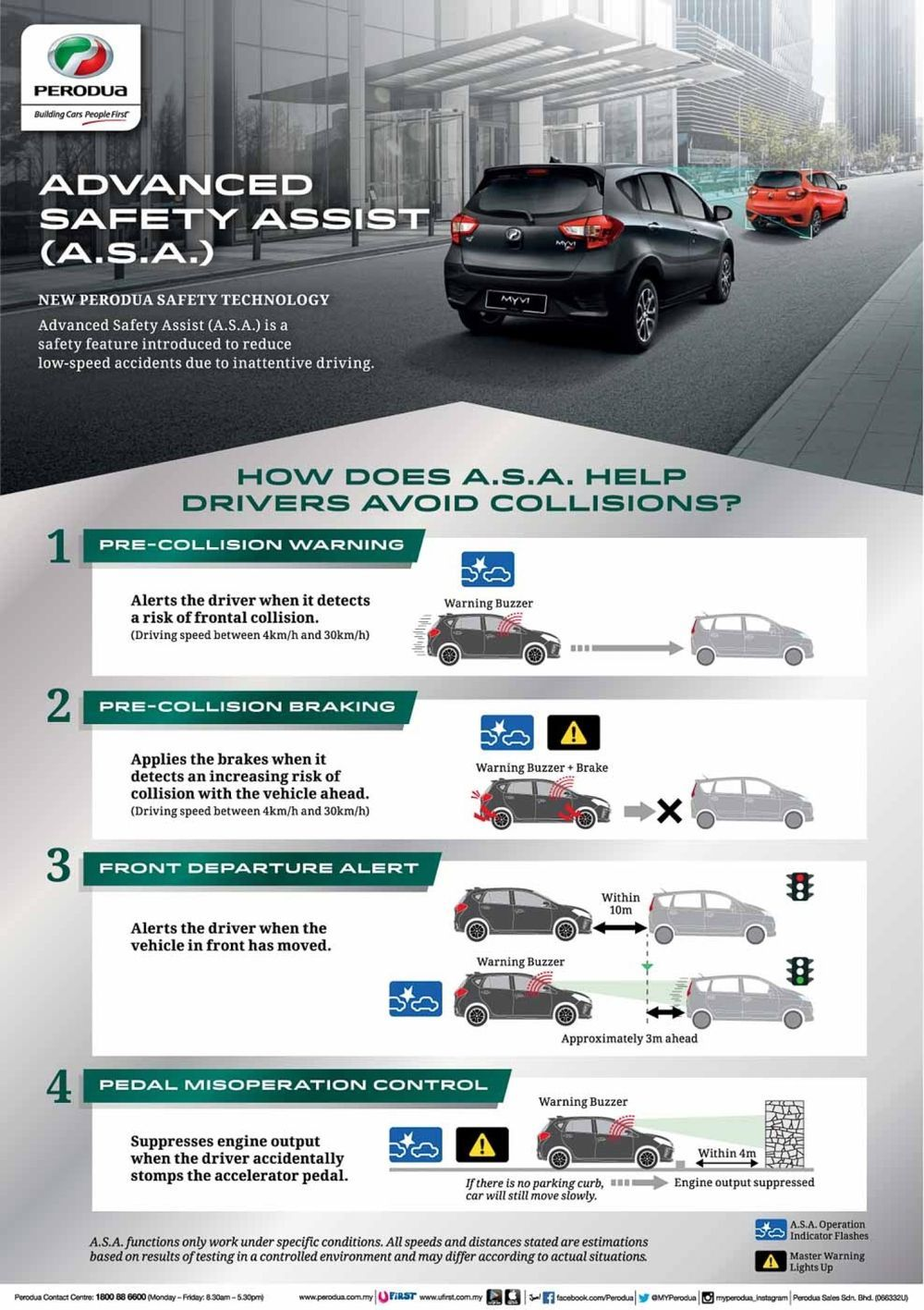 Advance safety assisst, ASA 3.0, Perodua D55L,