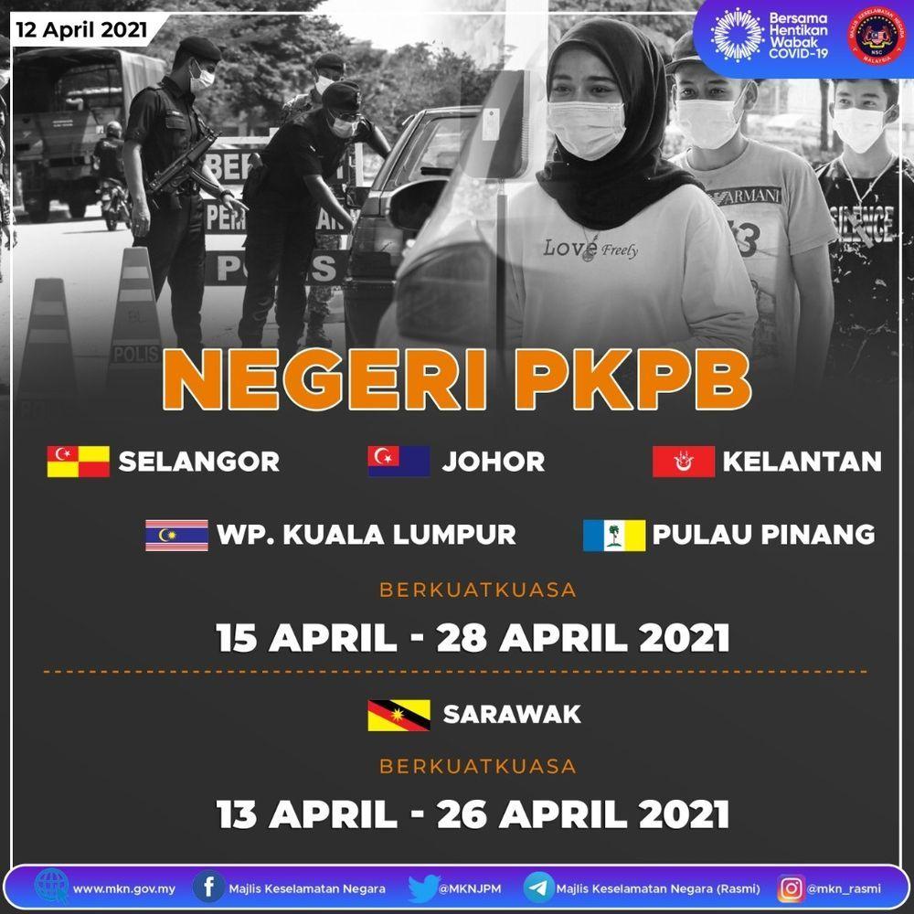 PKPB,Malaysia,2021