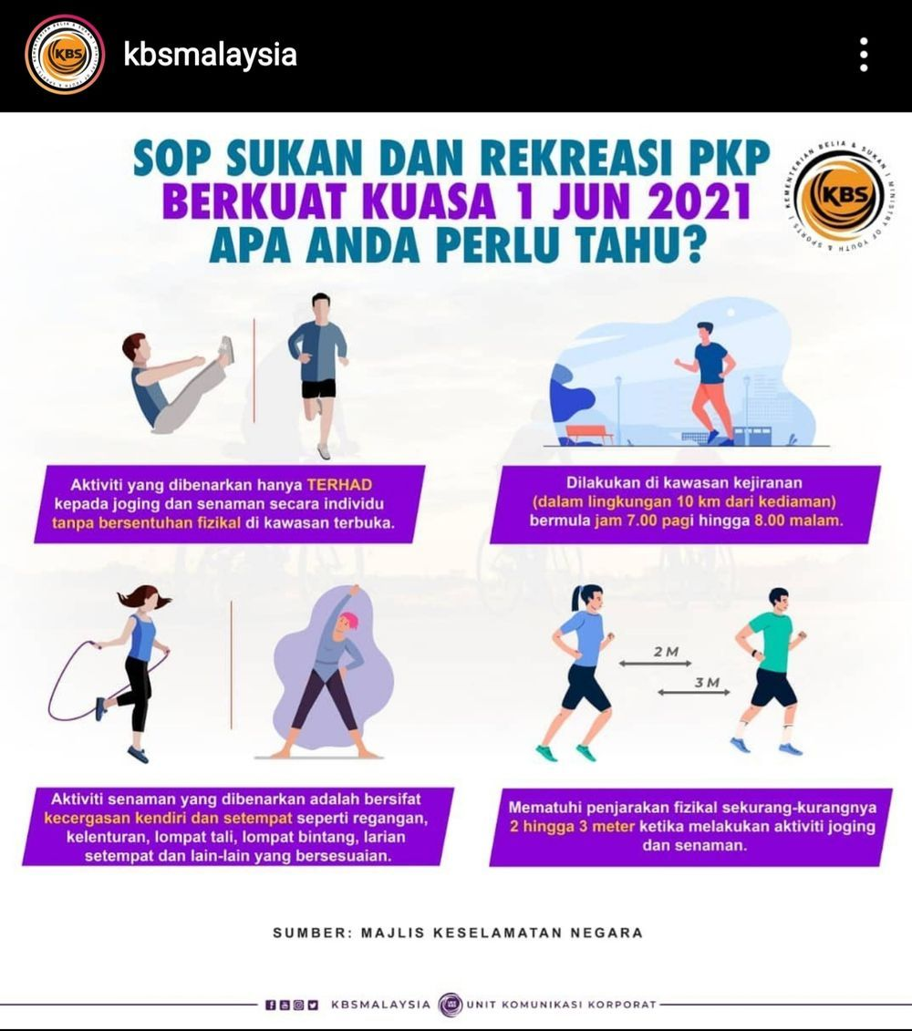 KBS Malaysia Sports SOP