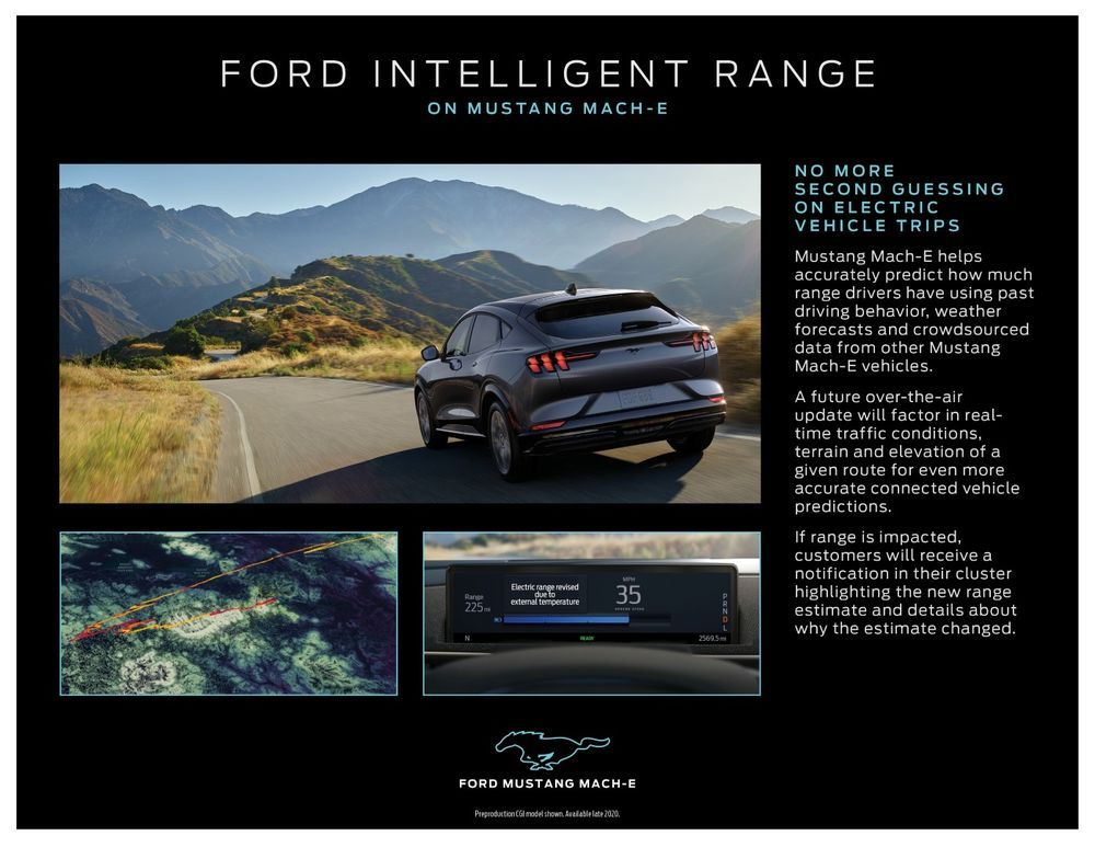 Ford Range Anxiety Intelligent Range