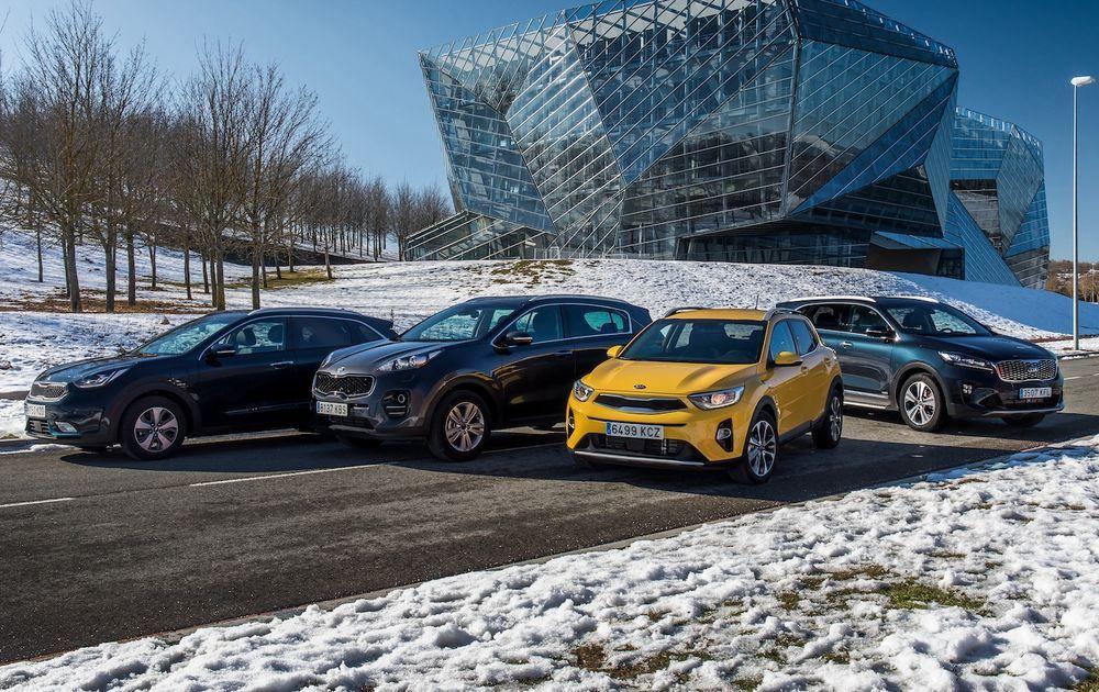 Kia SUV - Europe