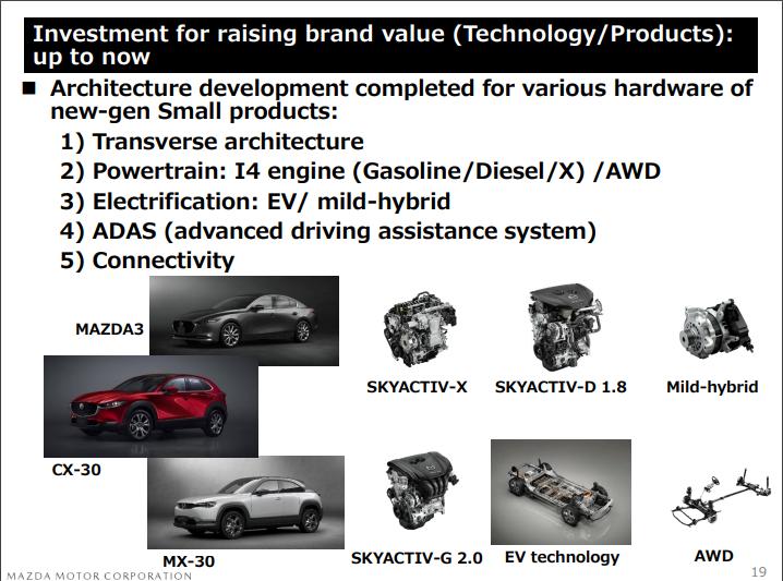 Mazda Future Plans 2022