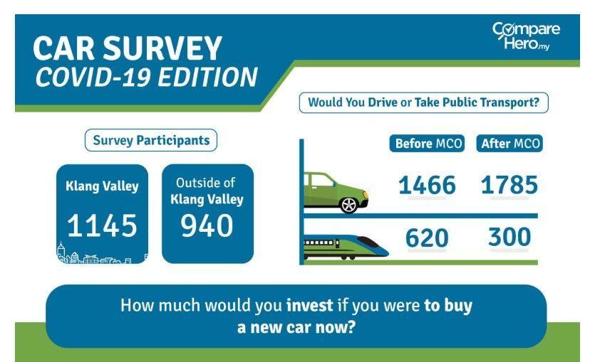 Compare Hero survey