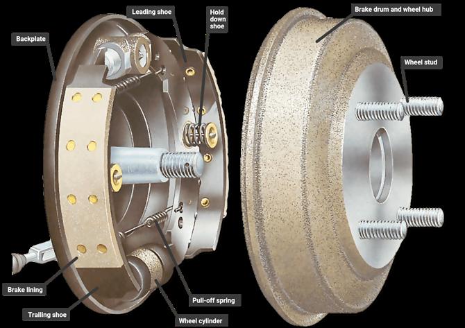 The Brakes Buying Guide OEM vs Aftermarket Drum Brakes