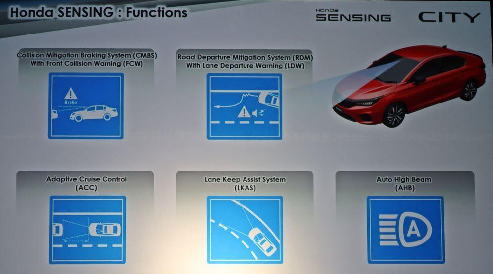 2020 Honda City Sensing