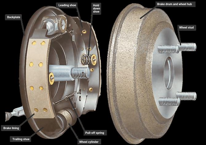 Drum Brakes Vs Disc Brakes Not What You Think Drum Cutaway