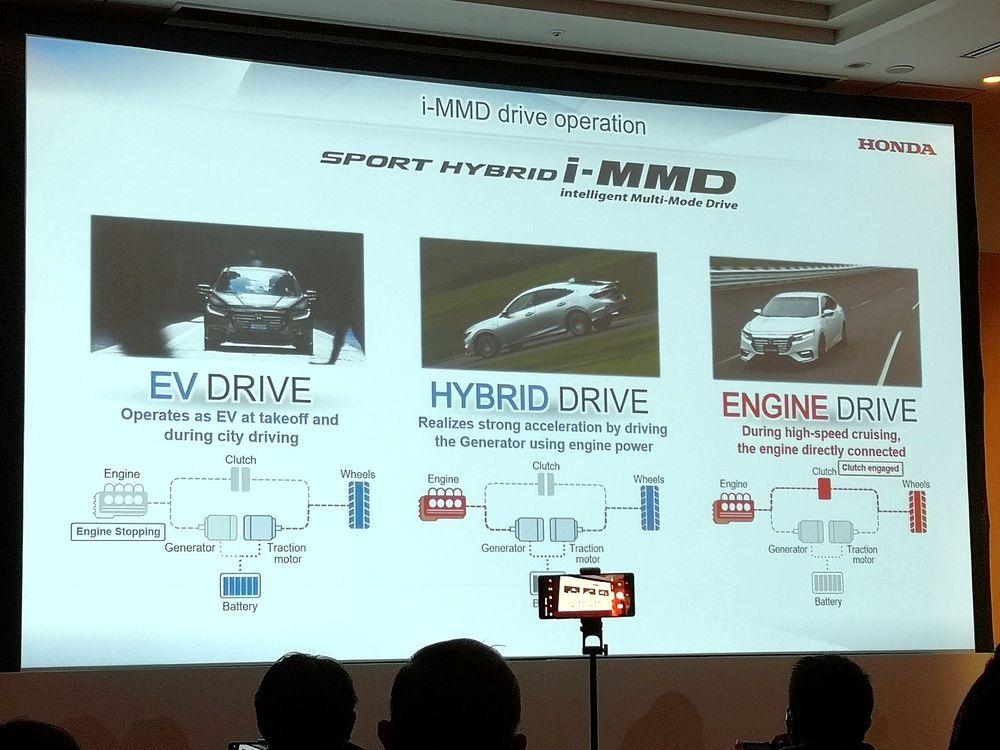 Honda I-MMD Hybrid