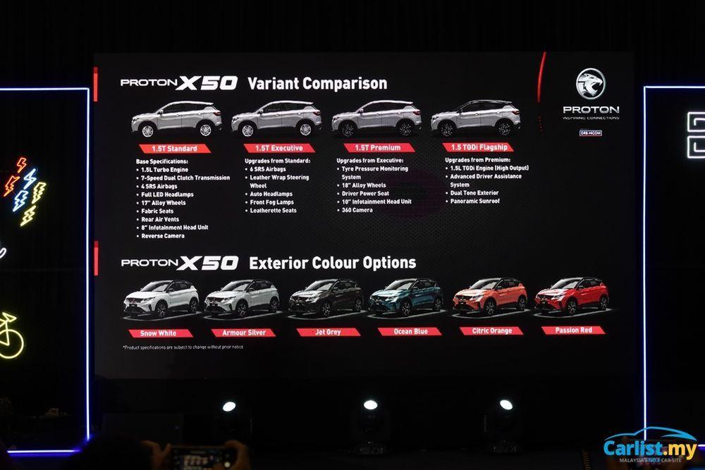 2020 Proton X50 Variants