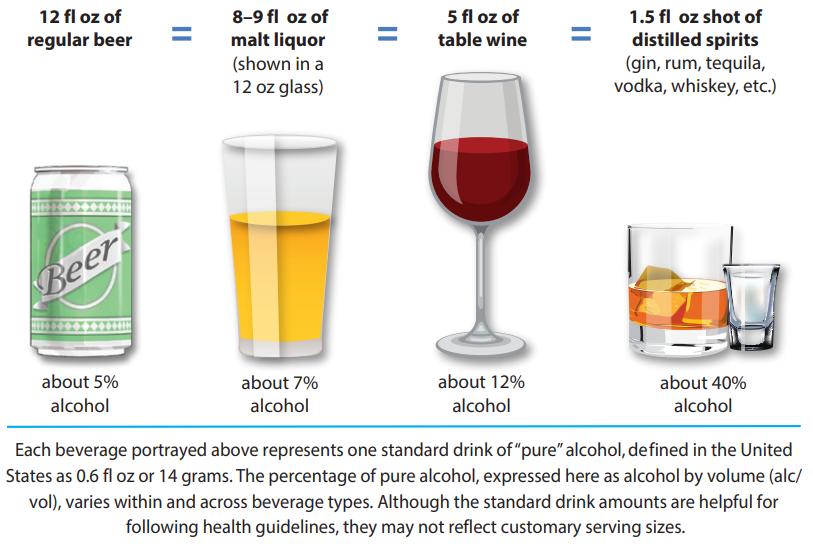 Alcohol limits Malaysia