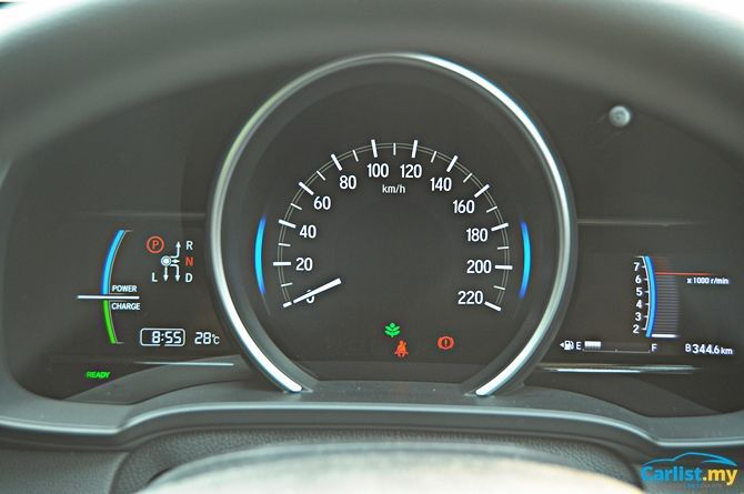 Review Honda Jazz Sport Hybrid There's No Boot Space Instrument Cluster