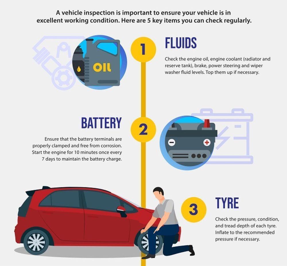 Vehicle check Malaysia