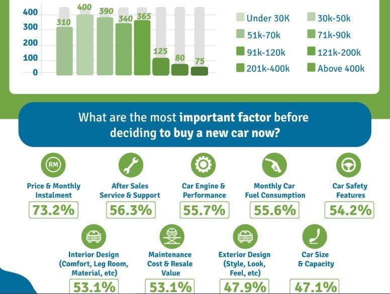 CompareHero Survey Results