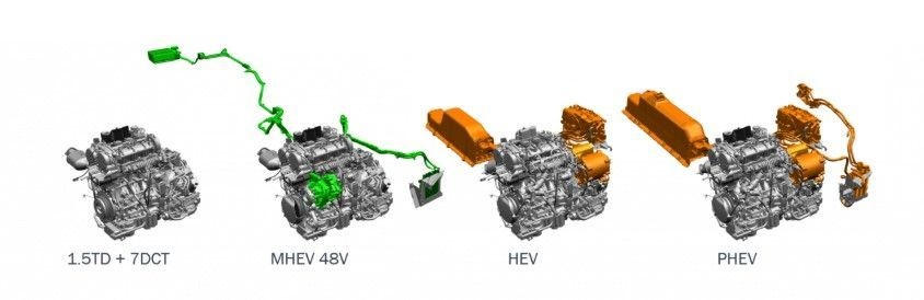 Proton X50 EV
