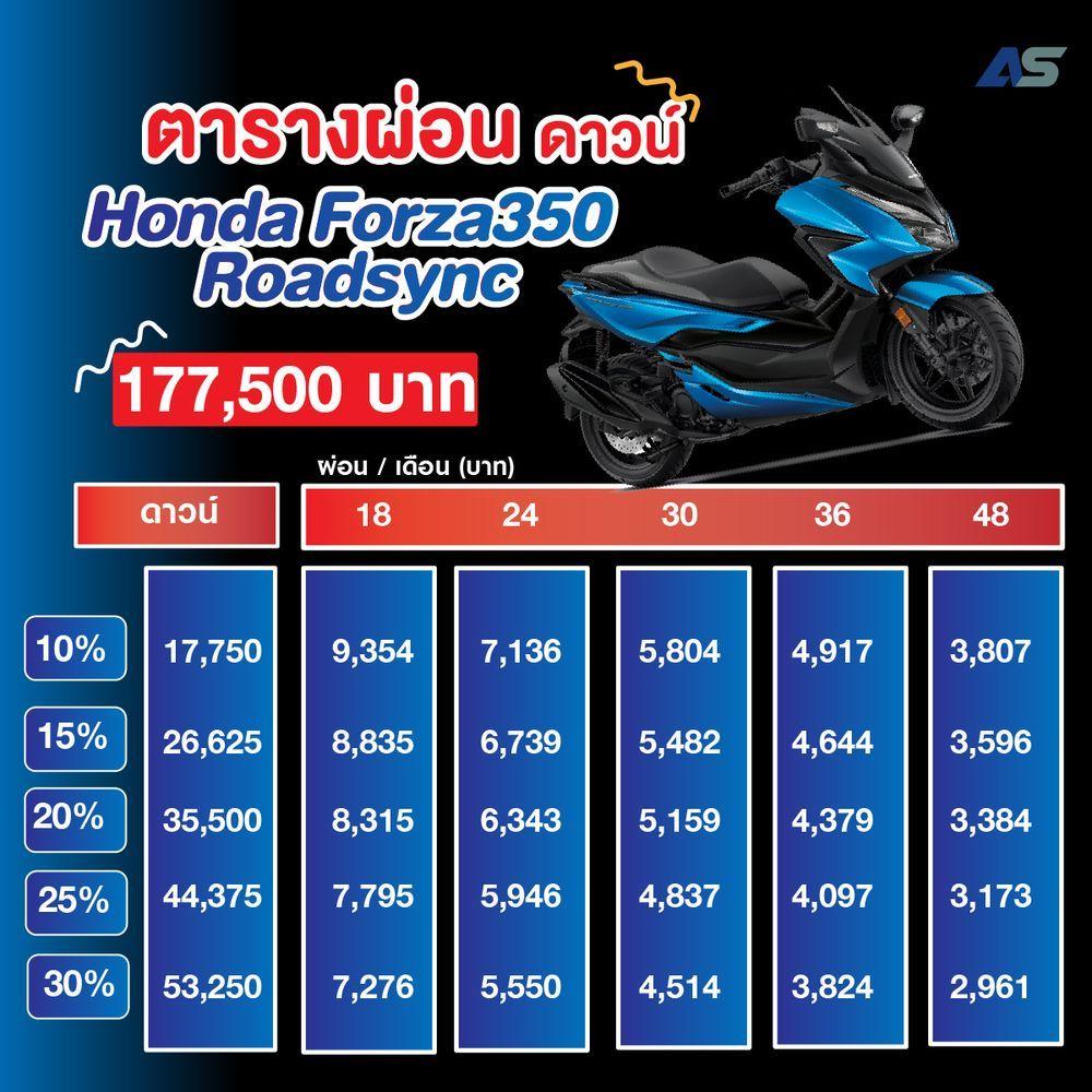 ตารางผ่อน ดาวน์Honda Forza350 Roadsync