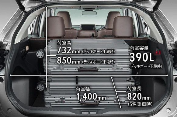 Toyota Yaris Cross dimension
