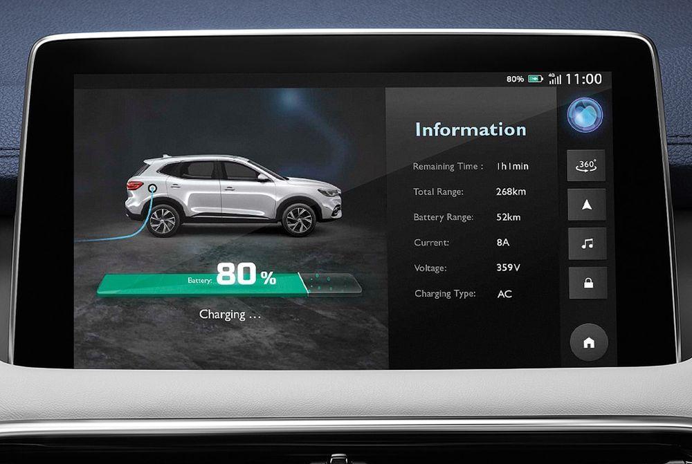 Full Virtual Dashboard