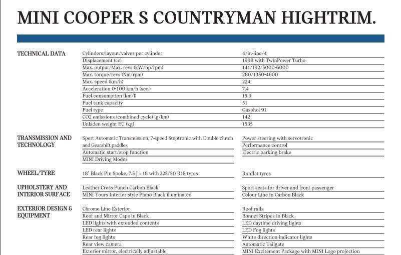 ราคา MINI Countryman 2020