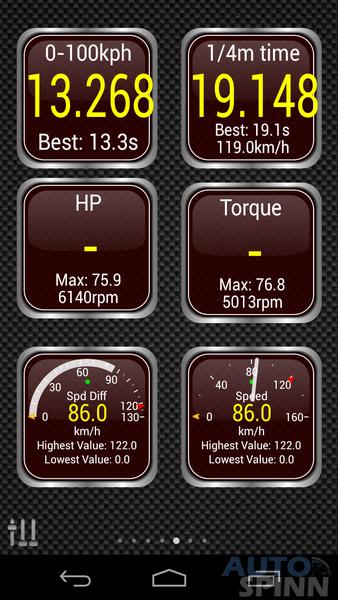 2013-Hyundai-Veloster-TestDrive-Pon