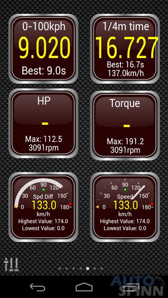 2013-Mazda-CX-5-XDL-Test-Pon_1