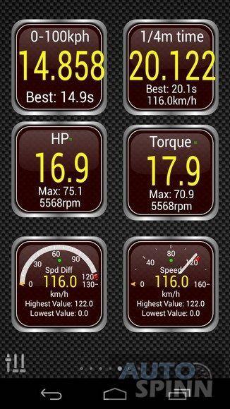 2014-Suzuki-Celerio-TestDrive1