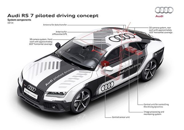 https://img.icarcdn.com/autospinn/body/2014-audi-rs-7-piloted-driving-concept-3.jpg