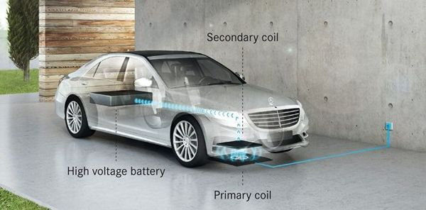 https://img.icarcdn.com/autospinn/body/2014-bmw-joins-forces-with-daimler-to-develop-wireless-charging-system-2.jpg