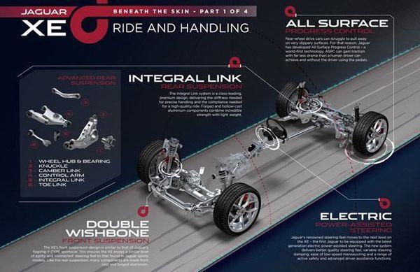 https://img.icarcdn.com/autospinn/body/2015-jaguar-reveals-new-details-on-jaguar-xe-2.jpg