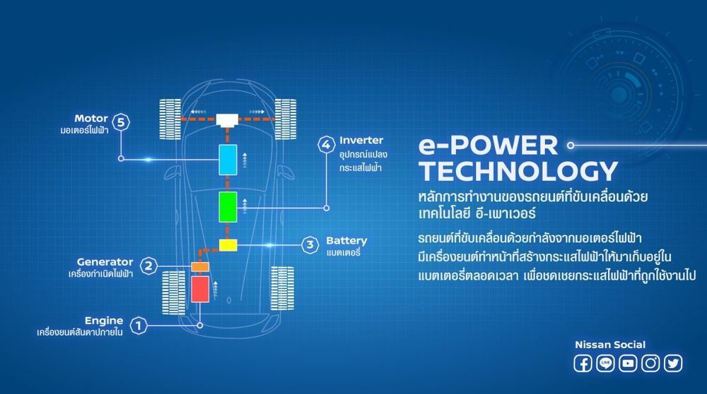 e-POWER TECHNOLOGY
