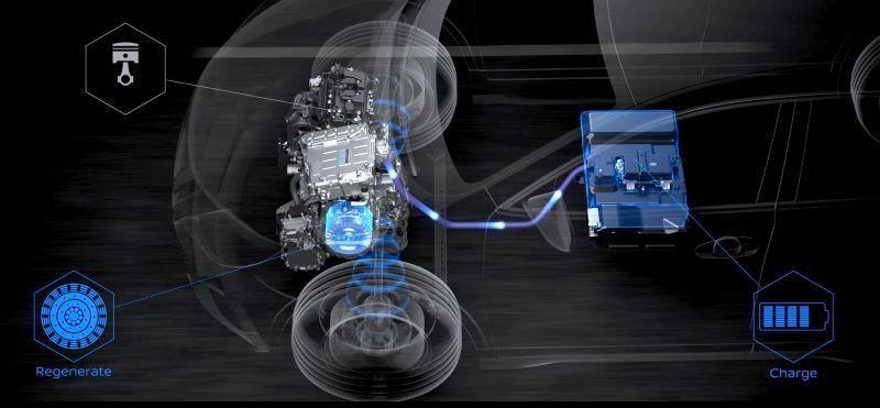 รถยนต์ไฟฟ้า e-POWER