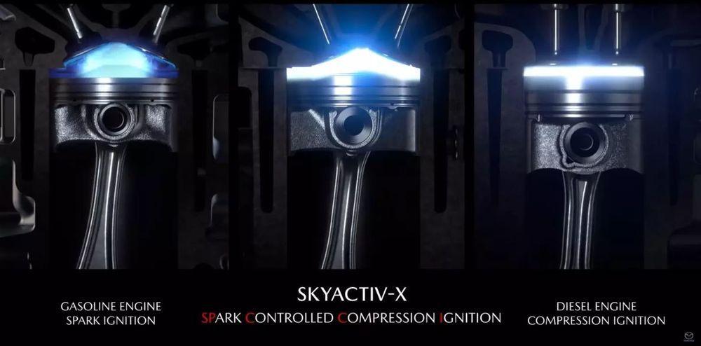 Sky Activ-X Mazda