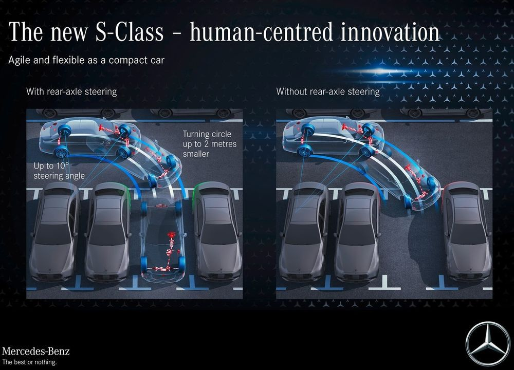 the new s class