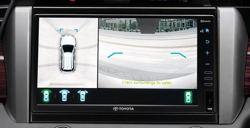 กล้องมองภาพรอบทิศทาง Panoramic View Monitor